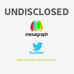 Twitter Mesagraph
